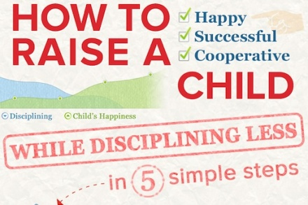 5STEPSTOAHAPPYCHILD_featuredimg